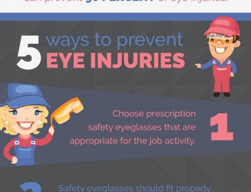 All you need to know about Safety Prescription Eyeglasses