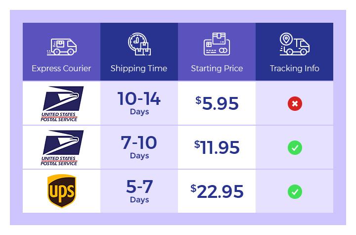 Marvel Optics Shipping Rates