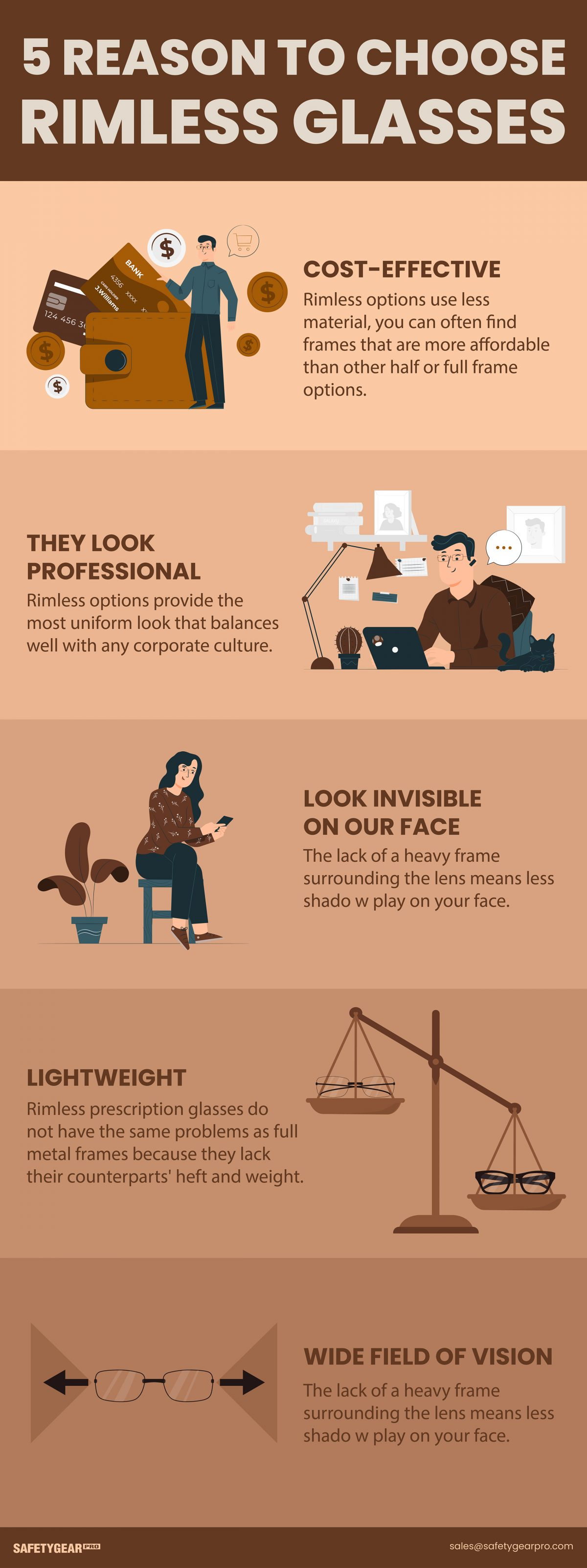 5 Reasons to Choose Rimless Glasses - Infographic